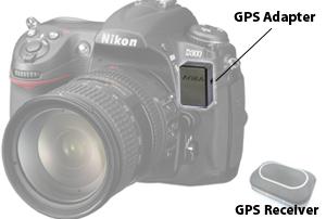 GPS-hookup för motorcykel